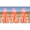 送高能激光生发仪复合光动力生发组合周期短