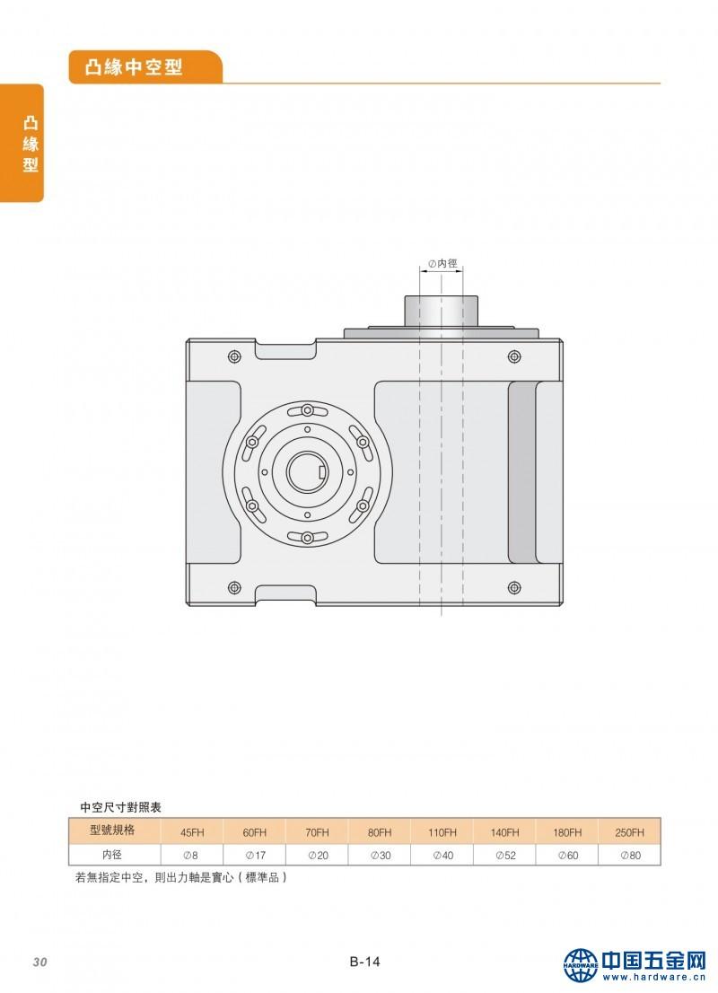 2.DF凸缘型-20P-12