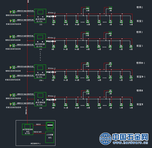 江苏燊朗余压监控系统图_500
