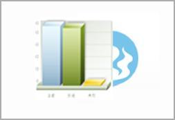 邮件订阅 快客邮件订阅分发系统软件